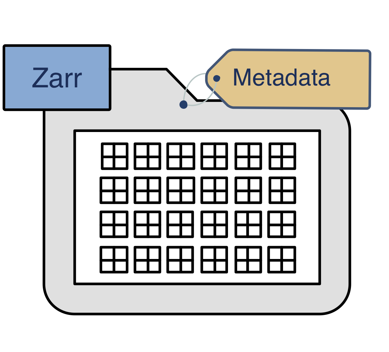 The OME Blog · Because metadata is worth a thousand pictures